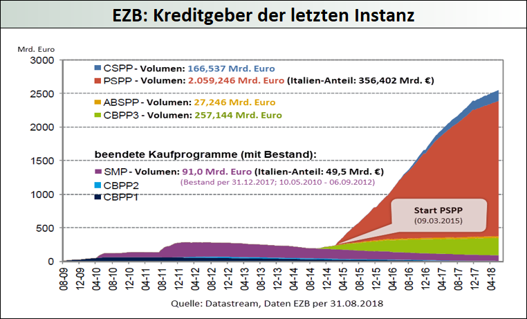 EZB_Kreditgeber
