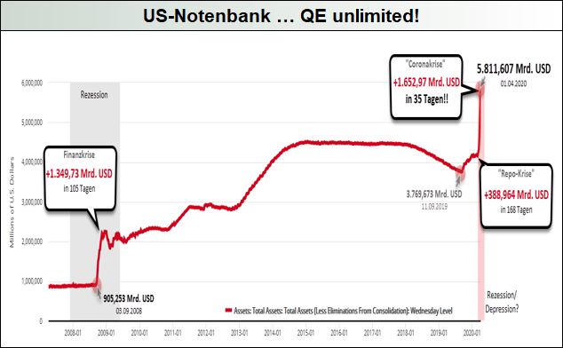 US-Notenbank_QE-unlimited