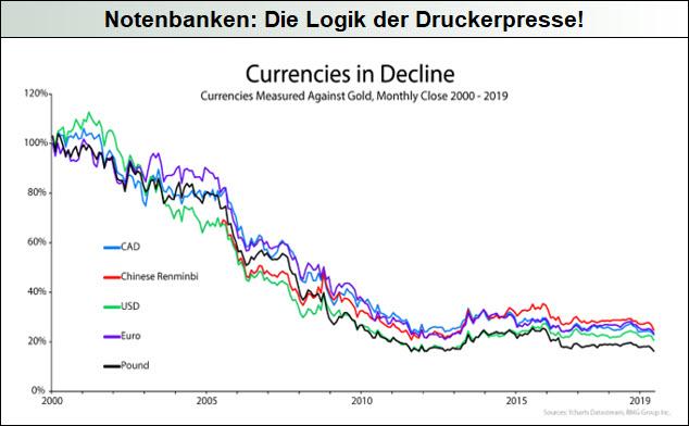 Notenbanken_Die-Logik-der-Druckerpresse