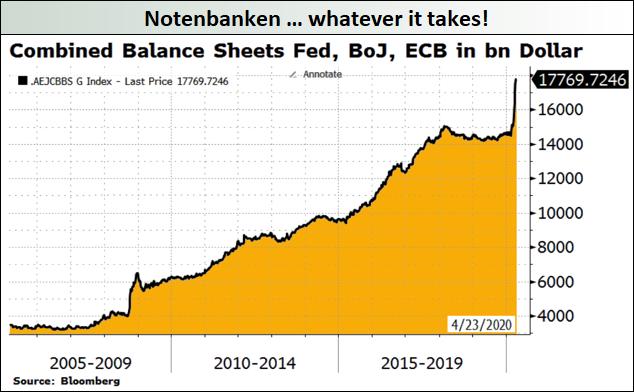 Notenbanken_whatever-it-takes